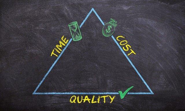 pizarra con el cálculo del tiempo, coste y calidad de nuestras acciones para empezar a ahorrar dinero