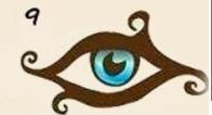 test de personalidad: ojo con contorno étnico
